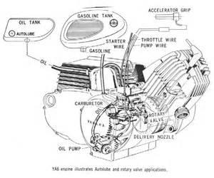 dan s motorcycle fastener torquing bolts