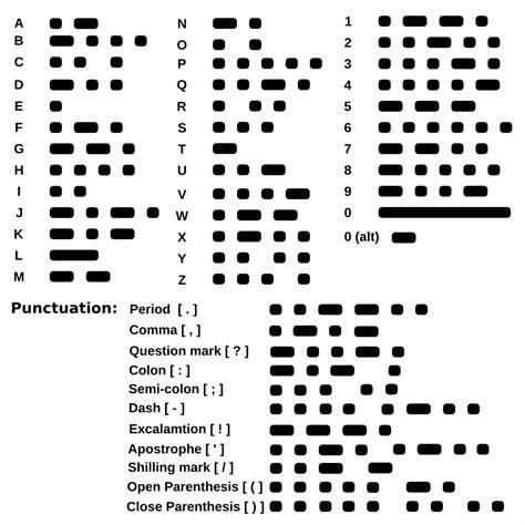 The Office Morse Code by Whatever Page 4376