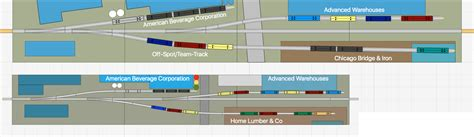 Lance Mindheim Shelf Layouts by Ho Scale Switching Track Plans Images