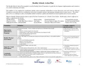cps lesson plan template best photos of schools strategic plan exles