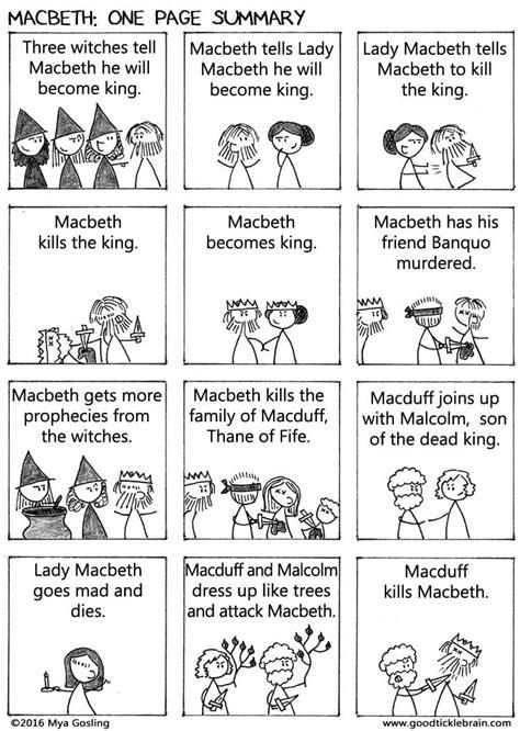 Macbeth: One Page Summary | Gcse english literature