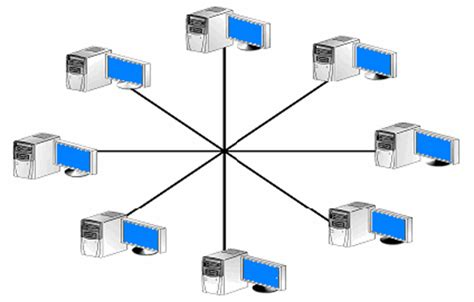 network layout star opinions on star network