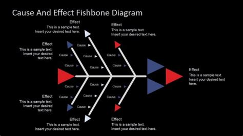 Best Fishbone Diagrams For Root Cause Analysis In Powerpoint Root Cause Analysis Template Powerpoint