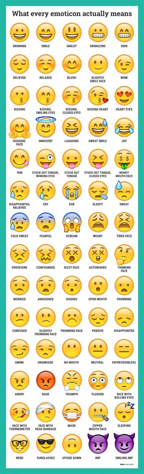 emoji x meaning what exactly all the different emojis actually mean you