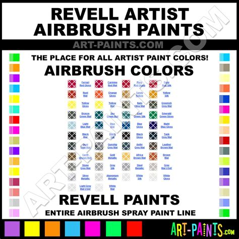 revell artist airbrush spray paint colors revell artist spray paint colors artist color