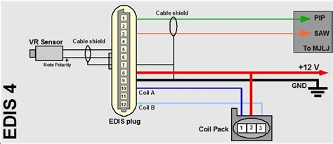 edis 4 wiring diagram wiring diagram and schematic