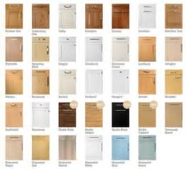 Kitchen Cupboard Door Designs Kitchen Replacement Cupboard Doors Home Design Ideas Within Kitchen Replacement Cupboard Doors