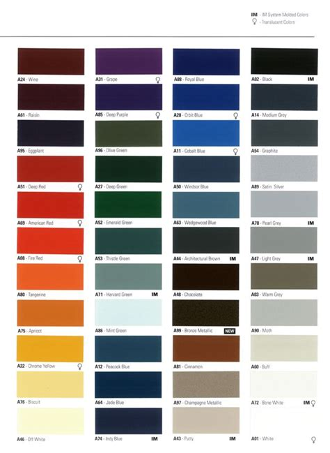 apco color chart 9th edition 10 pine street chart paint charts color