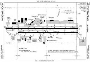 file ont airport map png