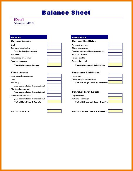 Business Balance Sheet Template by Business Balance Sheet Template Authorization Letter Pdf