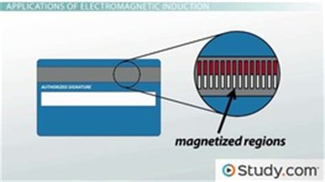 electromagnetic induction variables how magnetic forces affect moving charges lesson transcript study
