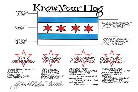 chicago flag tattoo black www pixshark com images