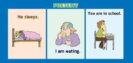 contoh kalimat present tense beserta artinya simple