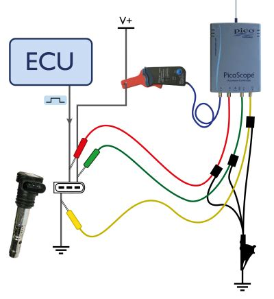 3 wire cop primary voltage and currrent how to test
