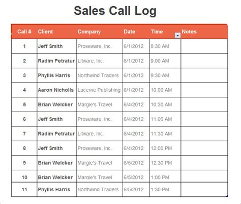 Sales Call Log Template Excel log template 17 free word excel pdf documents