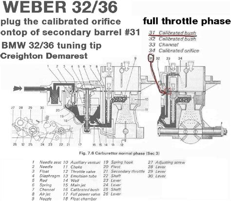 yamaha c3 wiring diagram c3 distributor diagram wiring