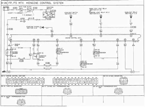 diagram for 4 cyl ecu 1993 2002 2l i4 mazda626 net