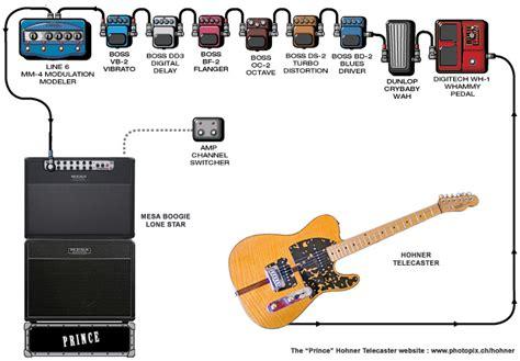 Guitar Pedal Setup Diagram makesenseofguitarpedals licensed for non commercial use