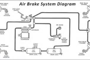 wabco air dryer diagram wabco free engine image for user