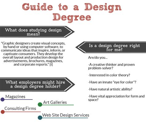 graphic design degree from home graphic design degree new image for creative spark