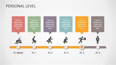 career path chart template career path slidemodel