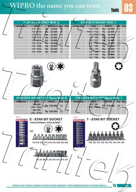 Kunci Roda L Tarik Wipro Hs994 test kaskus archive