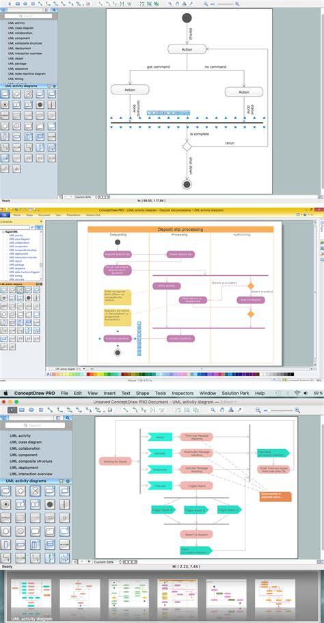 diagrams uml activity diagram professional uml drawing