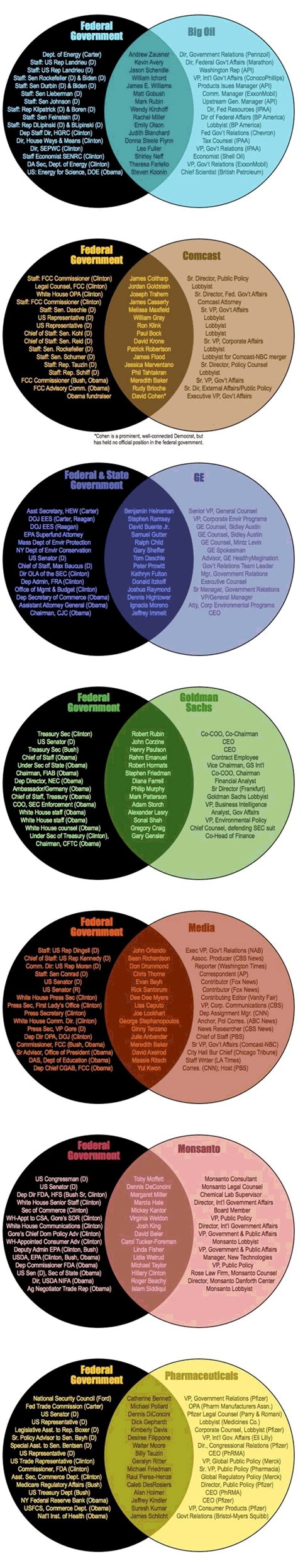 venn diagram alternatives gov t study concludes ethanol not better for the