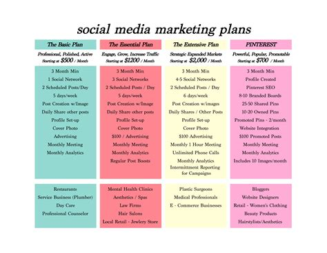 social media plan social media marketing advanced strategies