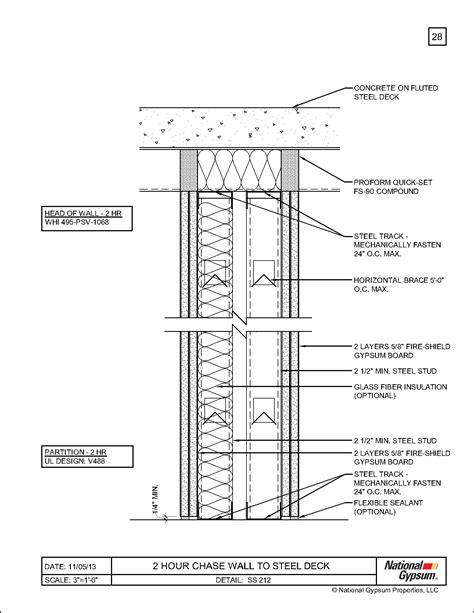 2 hour ceiling assembly 2 hour ceiling assembly gypsum best ceiling 2017