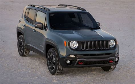 Jeep Ratings 2015 Jeep Renegade Review