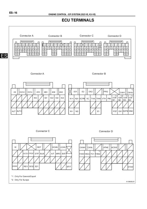 daihatsu terios ecu wiring diagram free wiring