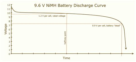 capacitor losing charge why do capacitors lose capacitance in series electrical engineering stack exchange