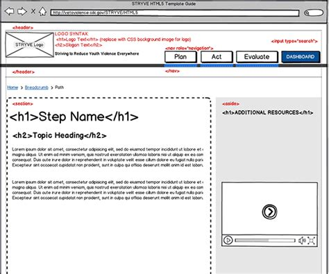 html5 wireframe template responsive web app wireframes ui wireframes portfolio