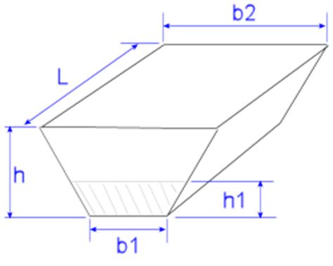volume of trapezoidal section the civil engineer