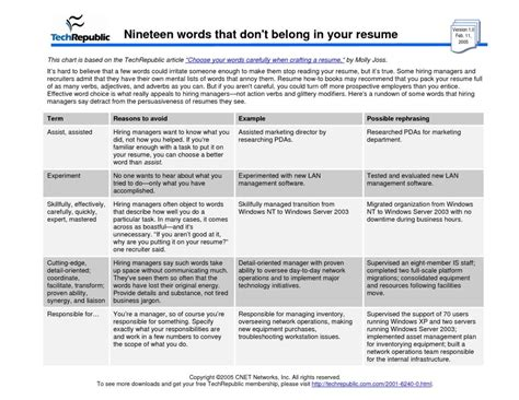 Resume Words For Utilize Resume Words To Avoid The Best Letter Sle
