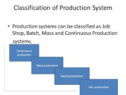 Types Of Production System Mba by Classification Of Production System Mba Tuts