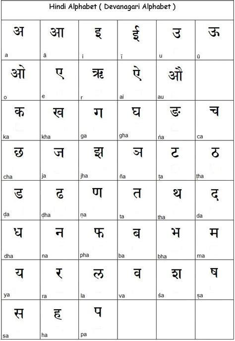 Printable Hindi Alphabet | hindi alphabet language pinterest