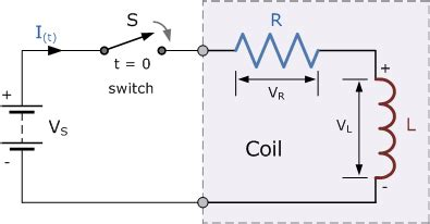 basic electronics inductor inductor lr series circuit basic electronic tutorials