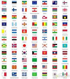 country flags free all in one country flag icon set all in one