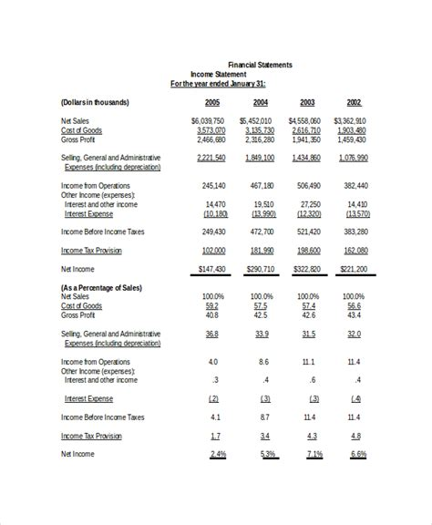 financial breakdown template sle financial summary template 8 school income