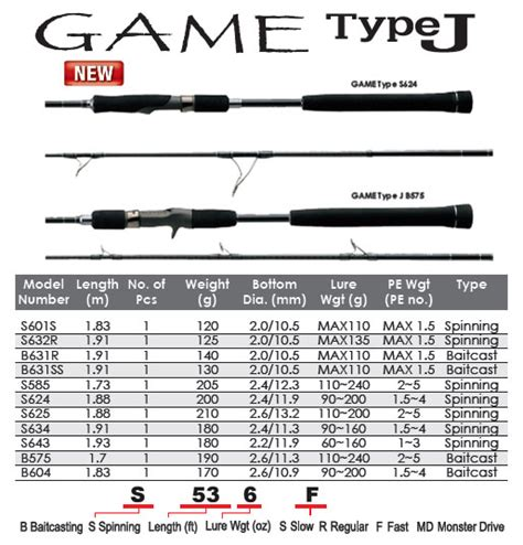 Zen Zagan Twitch 632 shimano type lj s632r spin pe1 5 saltwater rods rod and reel freshwater and