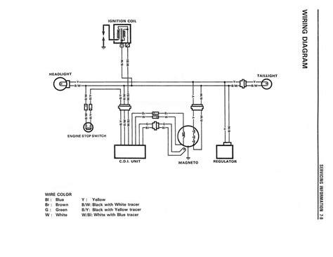 dr250s wiring diagram smart car diagrams wiring diagram