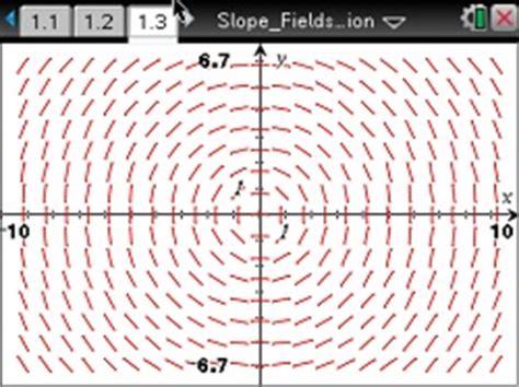 slope field calculator ti 84 best picture of field - Slope Field Calculator