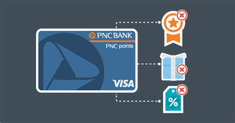 Pnc Visa Gift Cards - pnc bank review creditloan com 174