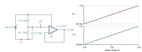 pattern detection using web log data how to design cost sensitive battery monitoring circuits