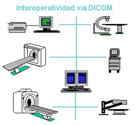 imagenes medicas dicom enfoque radiologico 191 estandar o formato dicom