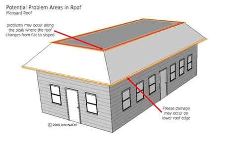 french roof styles 17 best images about house exterior on pinterest paint