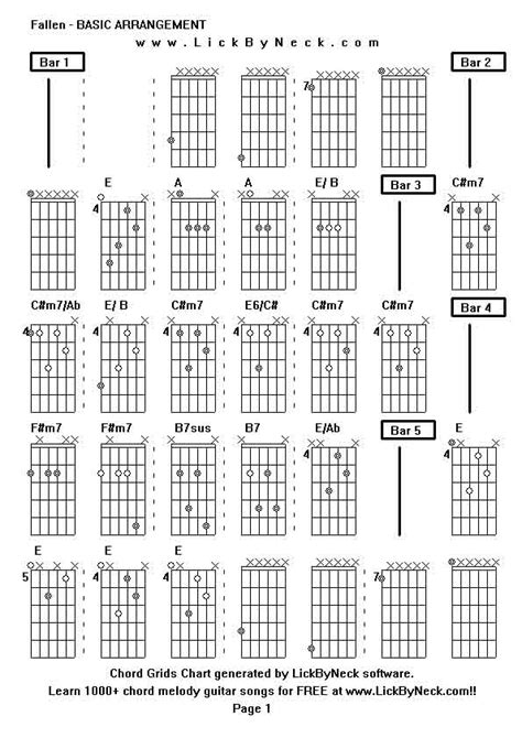 lick by neck learn solo chord melody fingerstyle guitar lick by neck learn solo chord melody fingerstyle guitar