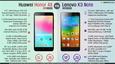 cool wallpaper for lenovo k3 note huawei honor 4x vs lenovo k3 note